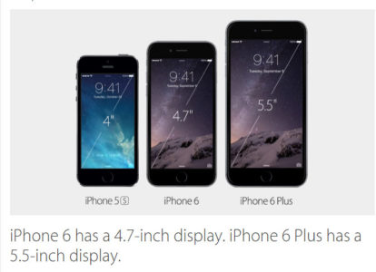 Apple's iPhone 6 and iPhone 6 Plus Announced Today!