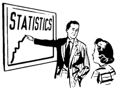 Why You Should Never Pay Attention To Statistics